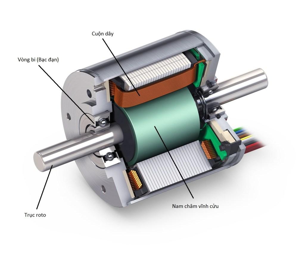 Động cơ AC không chổi than của xe điện LT-S23